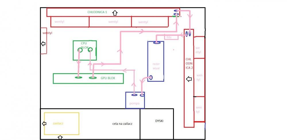 86976874_projektchodzenia.thumb.jpg.19af0d4dc9f260f9a8ed2458321cc357.jpg