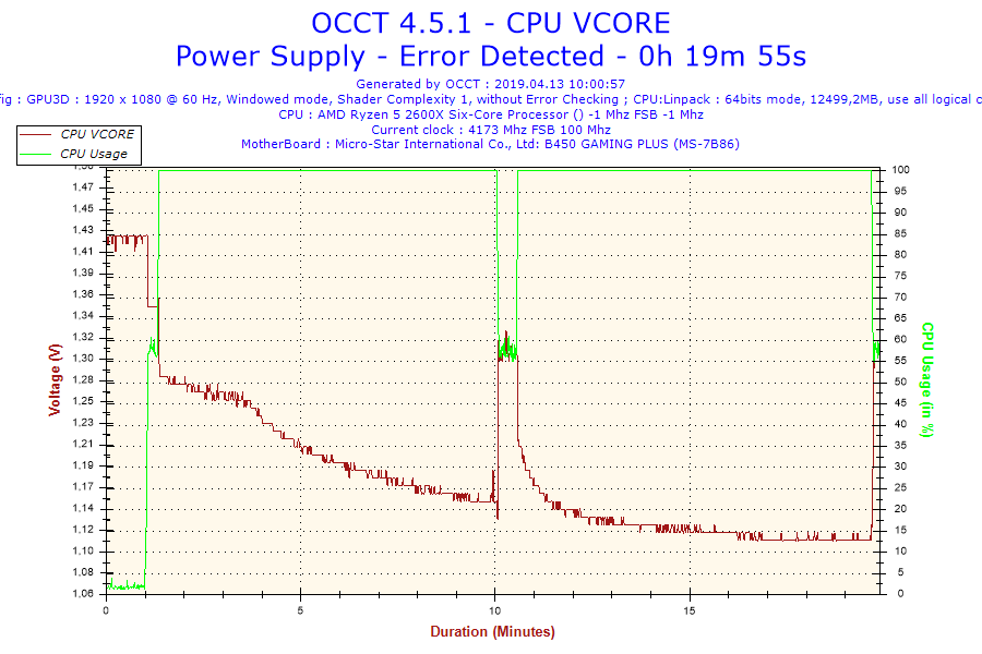 2019-04-13-10h00-Voltage-CPU VCORE.png