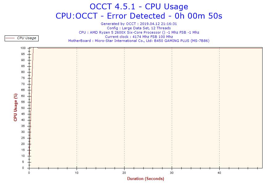 2019-04-12-21h16-CpuUsage-CPU Usage.png
