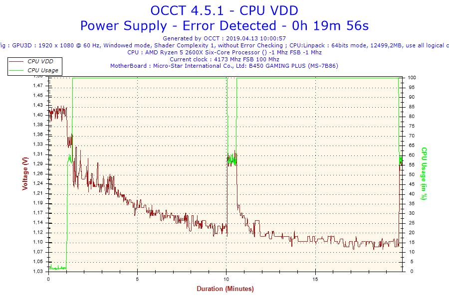 2019-04-13-10h00-Voltage-CPU VDD.png