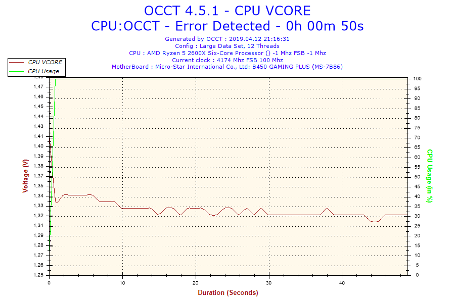 2019-04-12-21h16-Voltage-CPU VCORE.png