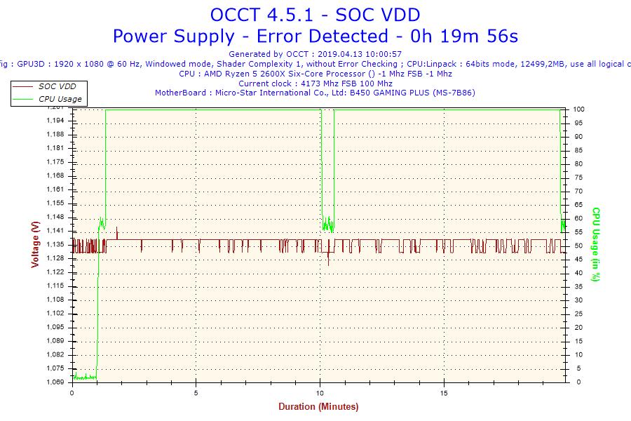 2019-04-13-10h00-Voltage-SOC VDD.png