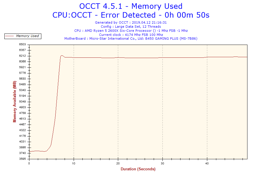 2019-04-12-21h16-Memory Usage-Memory Used.png