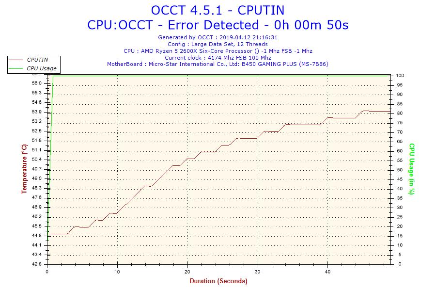 2019-04-12-21h16-Temperature-CPUTIN.png
