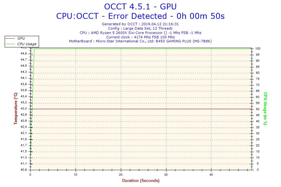 2019-04-12-21h16-Temperature-GPU.png