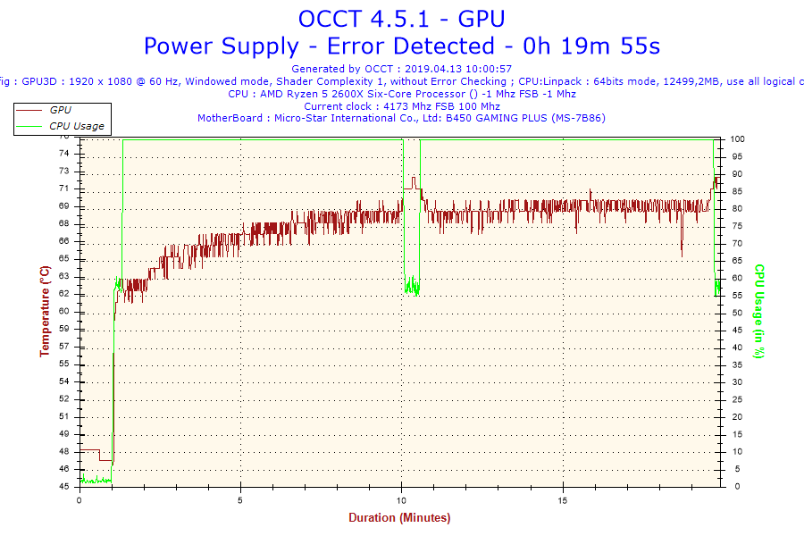 2019-04-13-10h00-Temperature-GPU.png