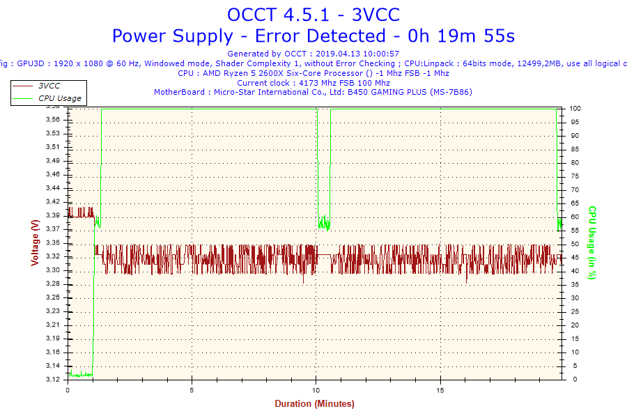 2019-04-13-10h00-Voltage-3VCC.png
