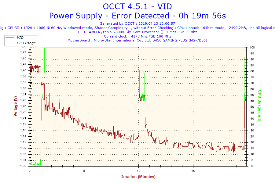 2019-04-13-10h00-Voltage-VID.png