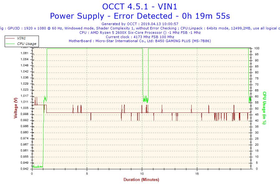 2019-04-13-10h00-Voltage-VIN1.png