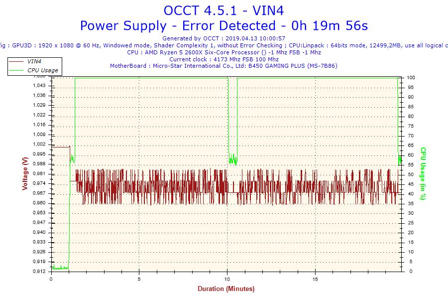 2019-04-13-10h00-Voltage-VIN4.png