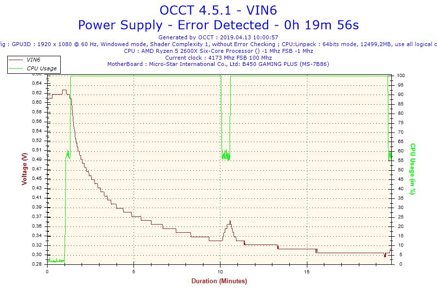 2019-04-13-10h00-Voltage-VIN6.png