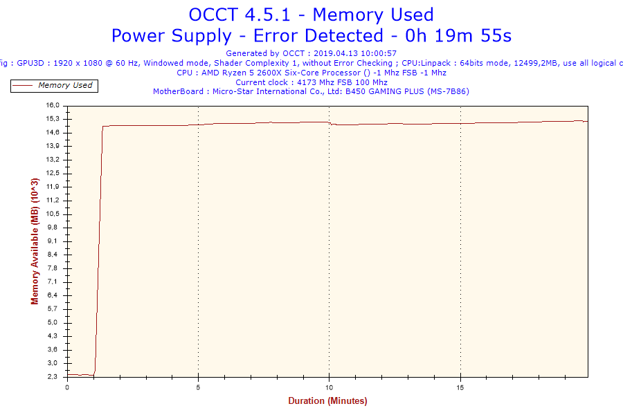 2019-04-13-10h00-Memory Usage-Memory Used.png