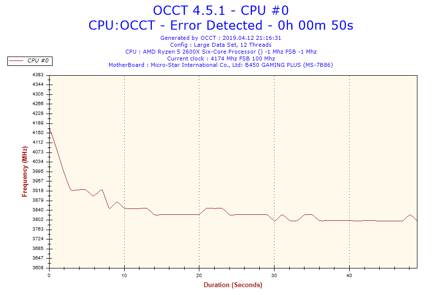 2019-04-12-21h16-Frequency-CPU #0.png