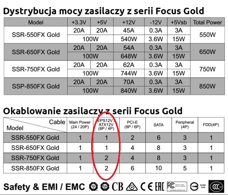 okablowanie-specyfikacja-zasilacz-seasonic-focus-plus-gold-550-ssr-550fx-80plus-gold-550w.png