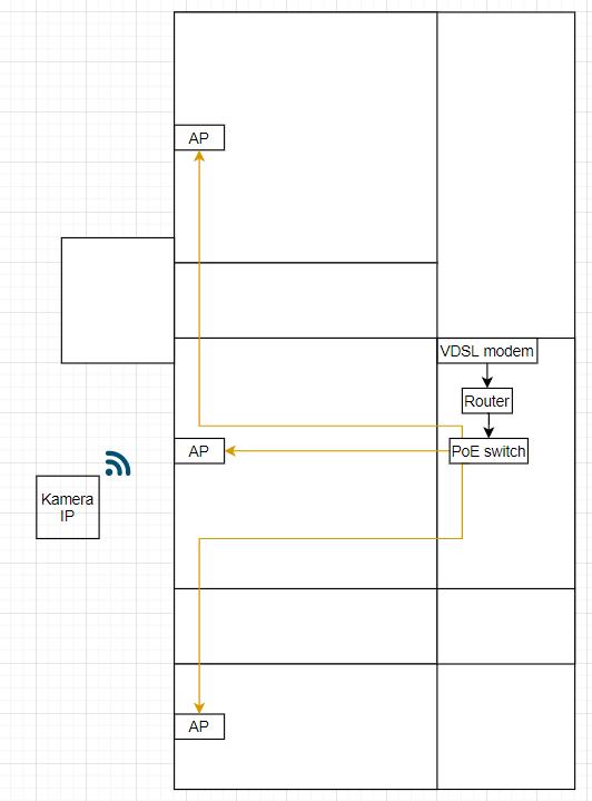 Schemat sieci.png